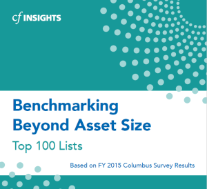 2015benchmarking