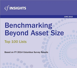 cf insights benchmarking sm